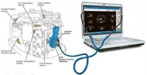 Компьютерная диагностика инжекторных двигателей Yamaha